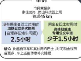 深圳5200车主放弃开车转乘巴士 年底增至1100条线