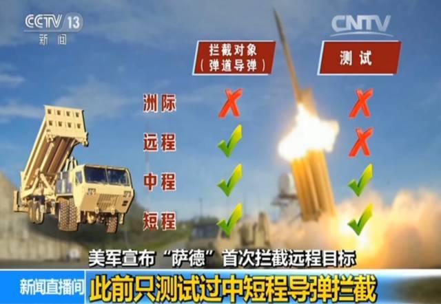 美军高调宣布萨德首次拦截远程目标 有何意图