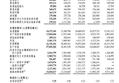 工商银行:2016年净利润为2782亿 拟每股派0.2343