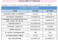 2018年北京义务教育阶段入学工作时间安排表出炉!