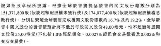 阅文集团招股章程面世 市值有望接近500亿港元