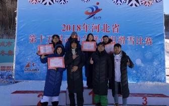 群众组冰雪项目率先开赛 市滑雪代表队闪耀