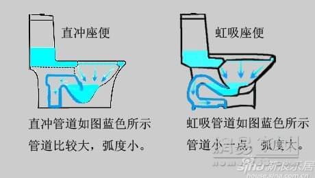 家里别再装传统马桶了 聪明人都用这种省水又省心