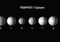 """""""葫芦娃""""星系是寻找系外生命绝佳地"""