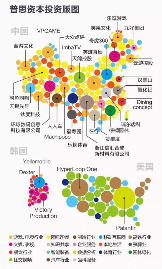 王思聪投资版图曝光 亲口否认有5亿试错学费