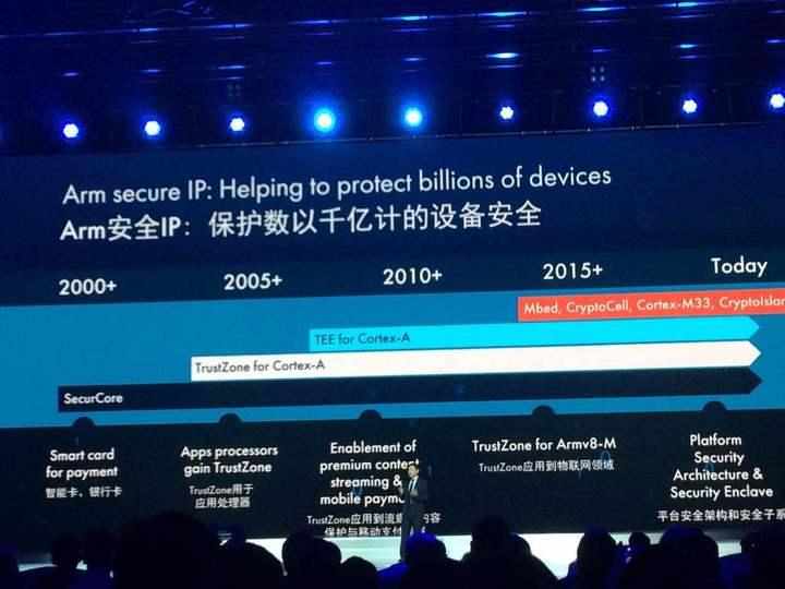 ARM发布最新平台安全架构:支持碎片化物联网系统