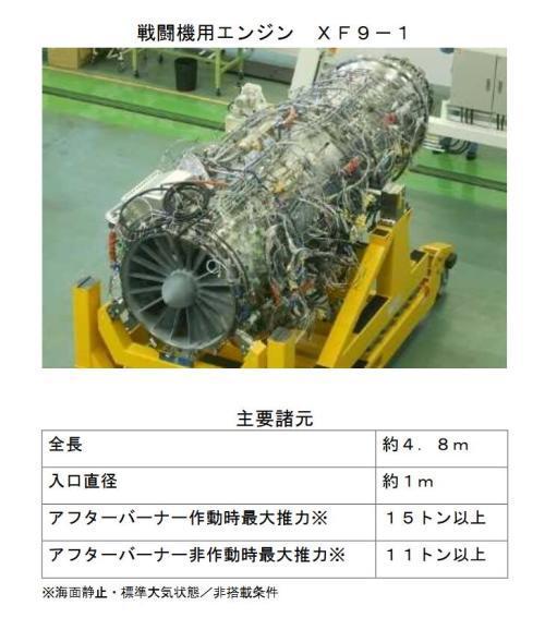 """最大推力15吨 日距造出隐形战机""""心脏""""又进一步"""