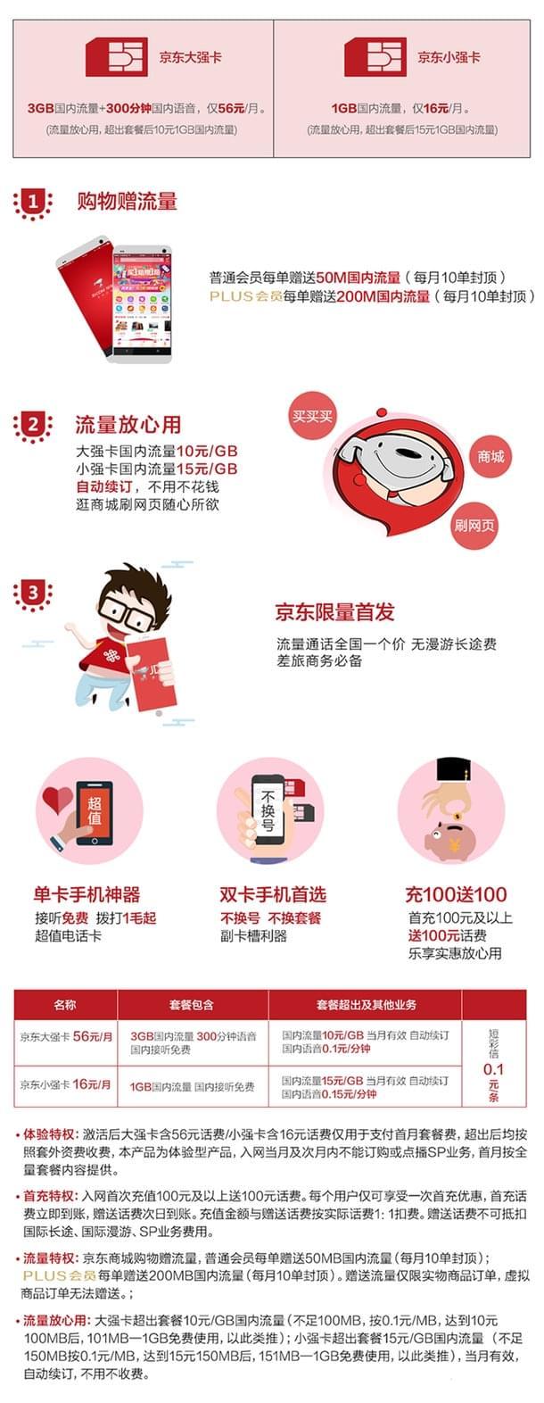 刘强东也来砸电信市场 京东强卡正式发布 仅16元起的照片 - 4