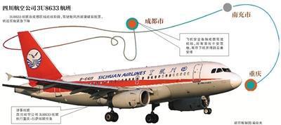 """川航事件排除""""鸟击""""可能 或因机务维修操作不当"""
