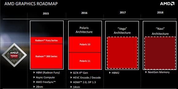 凭借三点 AMD Vega织女星轻松干掉NV GTX 1080?的照片 - 2