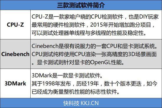 88%屏占比+高性能版MX150!HUAWEI MateBook 13首发评测:13寸最强性能轻薄本!