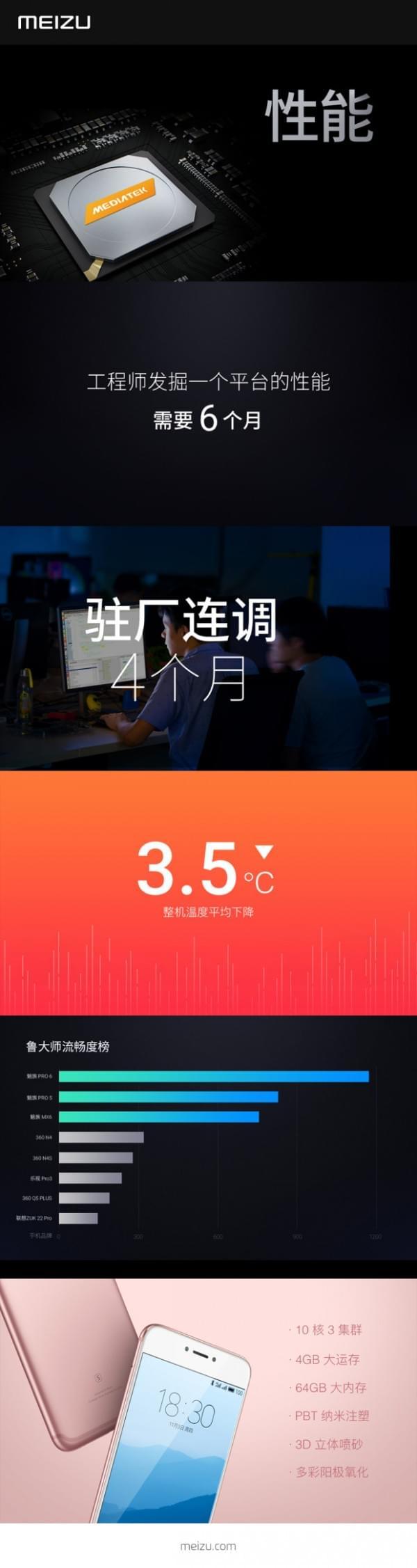 魅族发布PRO 6s 首次搭载光学防抖功能 售价2699元的照片 - 3