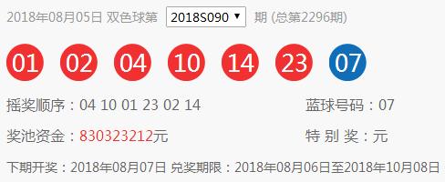 山东再中一等奖 双色球火了爆12注577万
