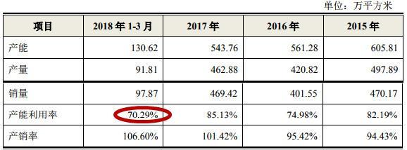 鹏鼎控股连续大跌 股价走势酷似其血亲工业富联