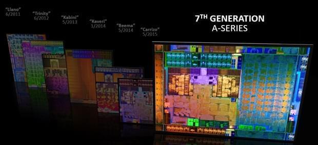 AMD七代Bristol Ridge APU现已上市:A12-9800售110美元的照片 - 1