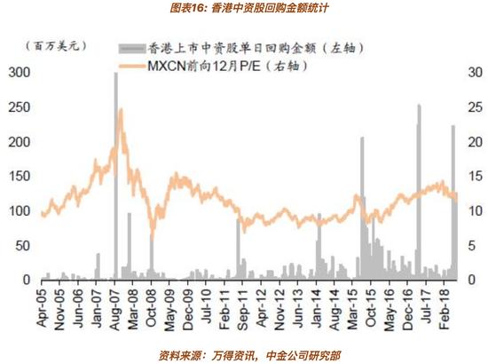 中金:年初至今A股企业属性发生变化的数量超去年