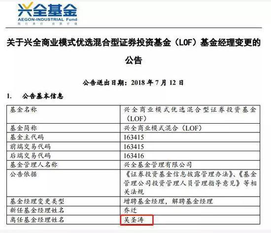 傅鹏博离职后吴圣涛也走了 兴全基金咋了?