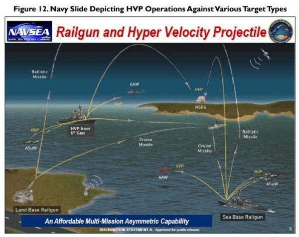 美国海军:如与中国开战 我们防空导弹都打不起