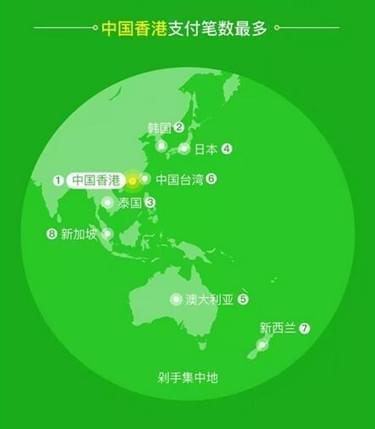 """微信""""五一""""无现金出境报告:泰国增长最为迅猛"""