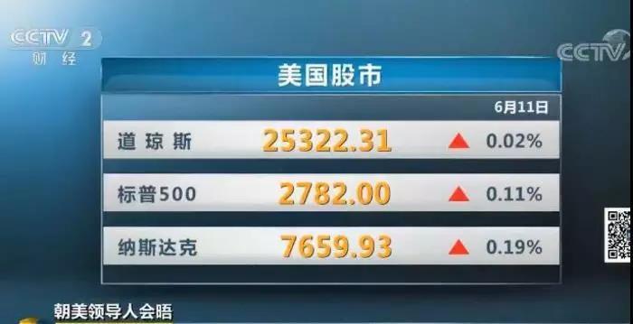 衡量美元對六種主要貨幣的美元指數當天上漲0.05%,至93.582。