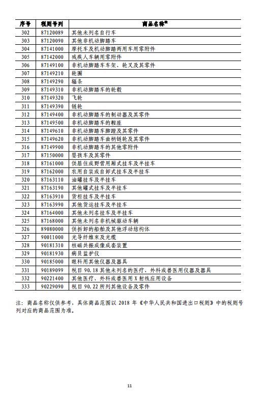 中国决定对美国约160亿美元进口商品加征关税(清单)