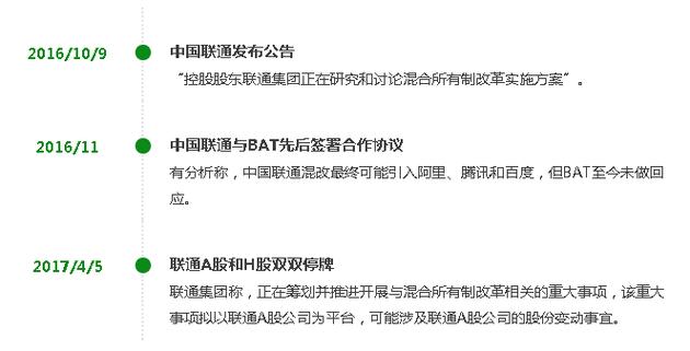联通混改:中国电信有望入股,核心员工可持股