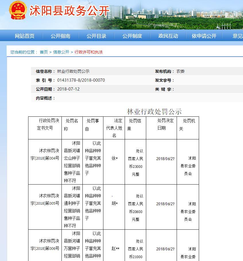 """沭阳淘宝店被指出售假中药种子 称购买者""""知假买假"""""""