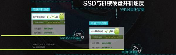 首款Intel 3D NAND 台电极光SSD登场的照片 - 5