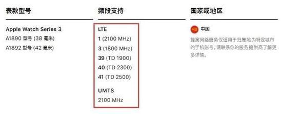 光速打脸 苹果手表撤销国内LTE真正原由