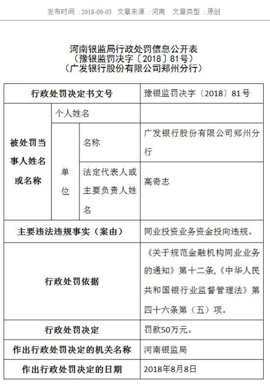 广发银行下半年已曝12宗处罚 7亿大罚单后不思改过?