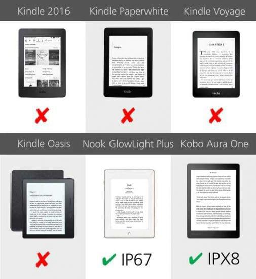 规格参数对比:6款电子书阅读器比较指南