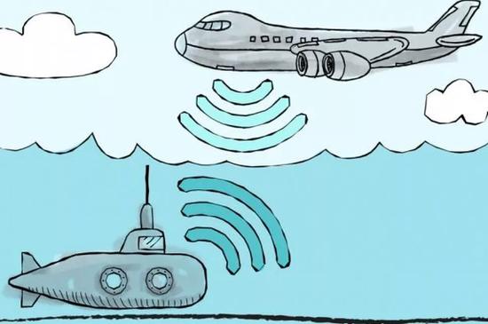 水下潜艇如何与飞机直接通信?MIT实现海天交流