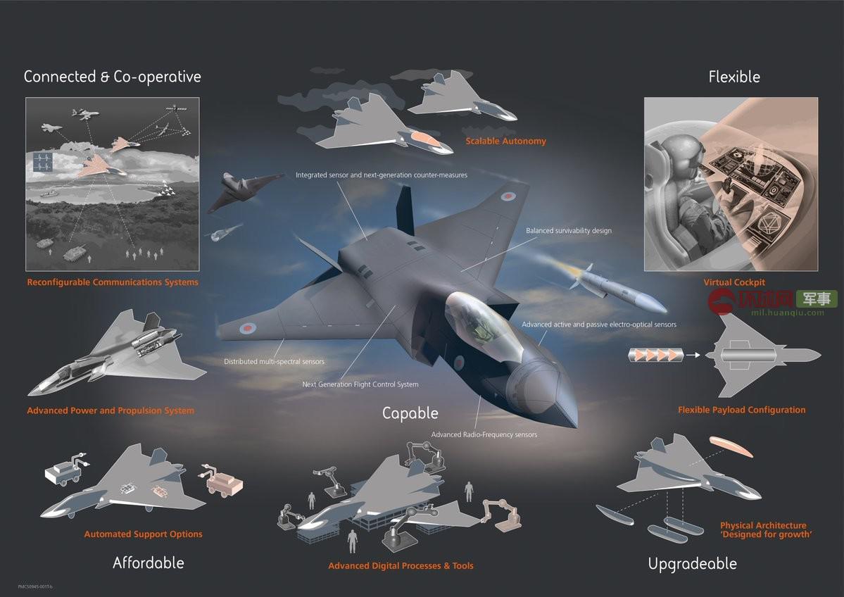 """""""暴风""""来袭!英国揭晓新一代战斗机模型"""