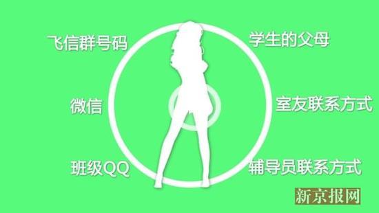 10G裸条视频被曝光 动画数据:借款人年龄最大47岁
