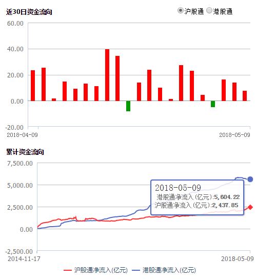 日本要来投A股啦?获2000亿RQFII额度