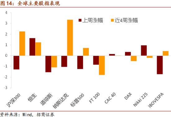 招商宏观:贸易战对美联储年内加息次数的潜在影响