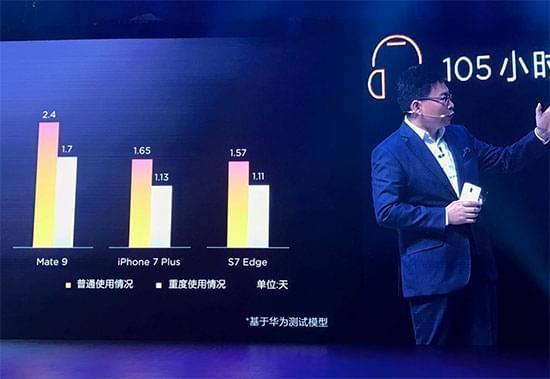 华为在华发布三款Mate 9新机 最高8999元的照片 - 11
