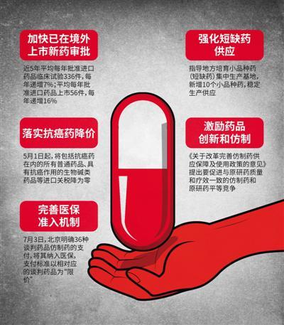 天价药背后的专利制度:既是保障也是博弈手段