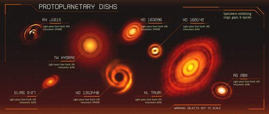 科学家想看见遥远的行星如何形成,但难度超乎你的想象