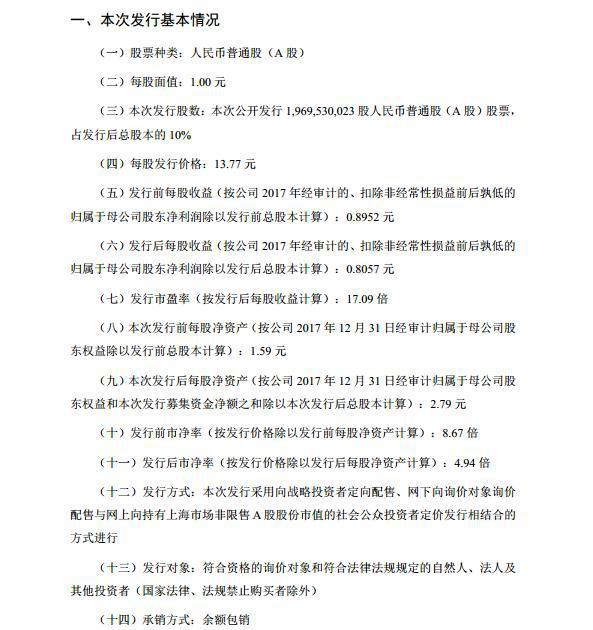 富士康发行价确定为13.77元 募资271.2亿元