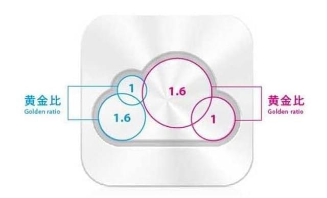 涨常识 你以为苹果的Logo就只是苹果咬一口吗?
