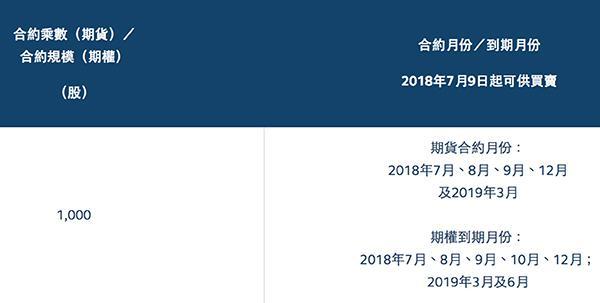 小米上市首日即允许卖空 港交所推小米股票期货期权