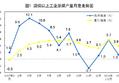 统计局:2018年一季度能源生产平稳增长
