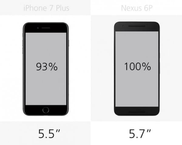 iPhone 7 Plus和Nexus 6P规格参数对比的照片 - 7