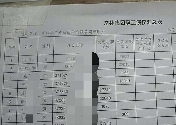 机械工业百强企业破产:8年获补15亿 涉科研造假