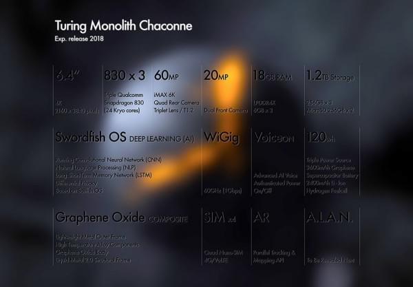 图灵手机Monolith Chaconne:骁龙830+18GB内存+6.4吋4K屏的照片 - 3