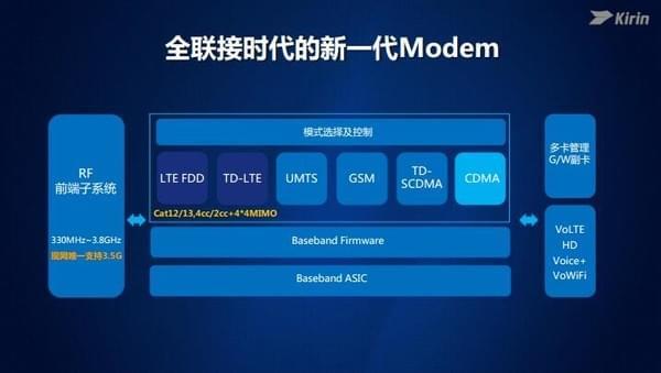 inSE安全模块+高效A73核心 麒麟960不只追求性能的照片 - 4
