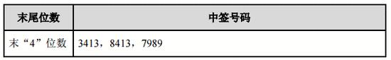 新股提示:江丰电子等3股申购 智能自控上市
