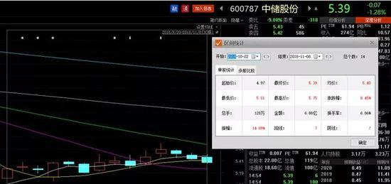 面对暴跌的股价国资公司坐不住了 最高斥50亿回购