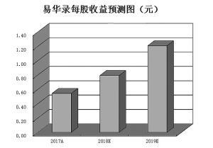 数字经济助力网络强国建设 机构推荐7只概念股